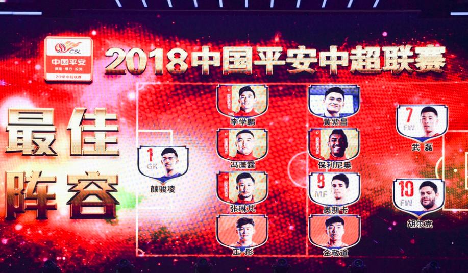 中国足球超级联赛2018年度各项最佳正式出炉