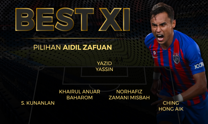 拉扎克 当前马来西亚足球没有哈立德